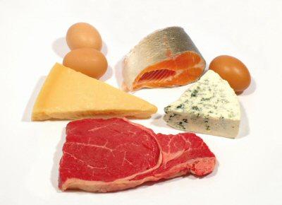 Протеиновая диета - результаты