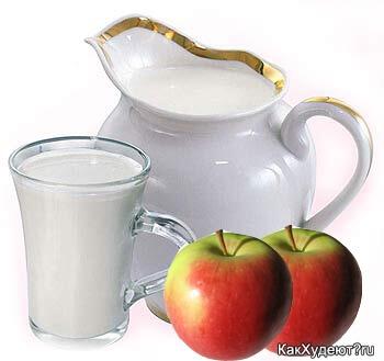 Кефир - основа питания в разгрузочный день