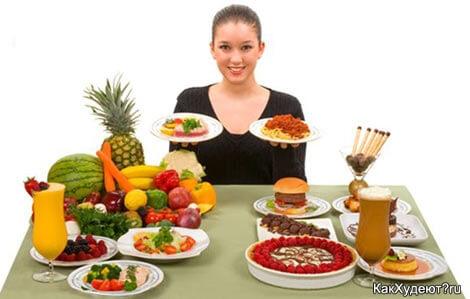 Как заставить себя сесть на диету?