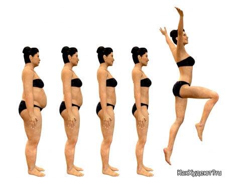 Метод быстрого похудения