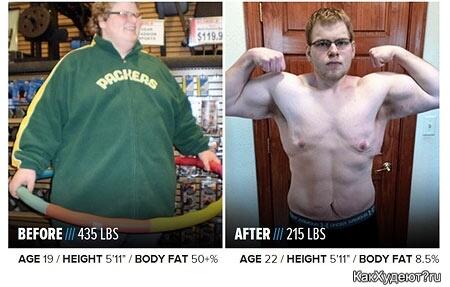 трой фокс до и после похудения 2014