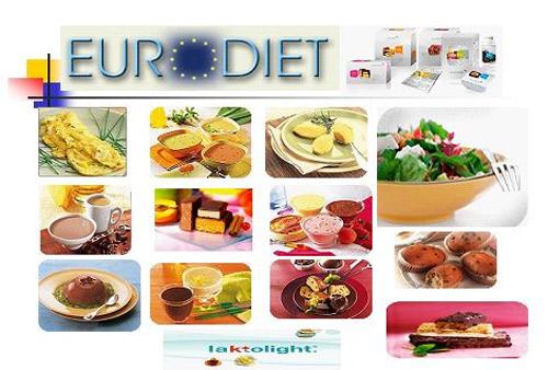Европейская диета
