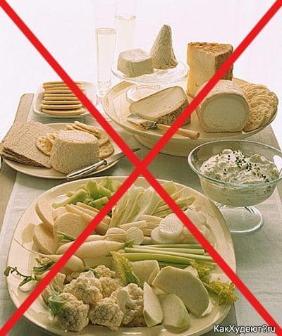 диета без пищи белого цвета