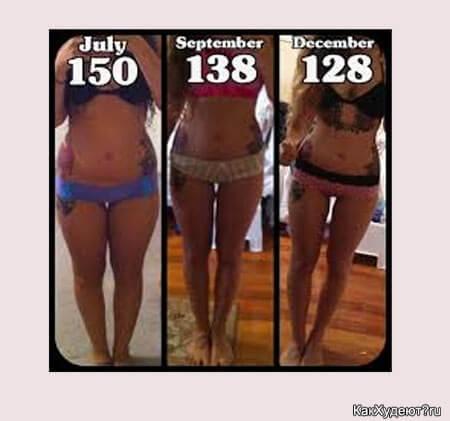 Фото процесса похудения