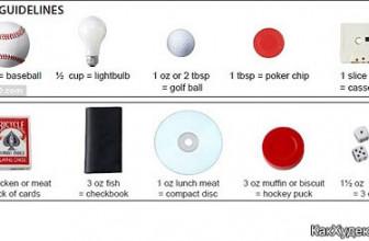 Диета Руки, или самый клевый метод контроля порций на все времена